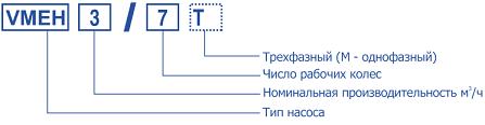 Altera VMEH 5-7M